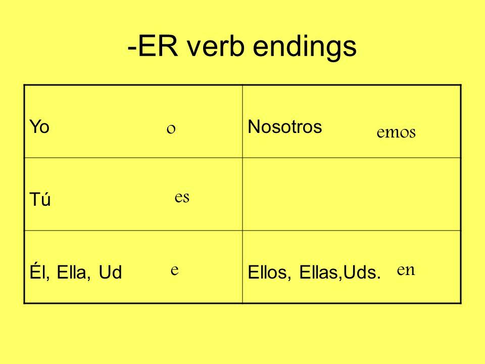 -ER verb endings Yo Nosotros Tú Él, Ella, Ud Ellos, Ellas,Uds. o emos