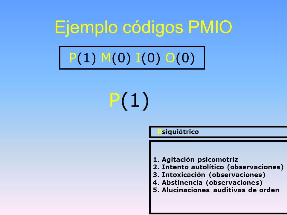 P(1) Ejemplo códigos PMIO P(1) M(0) I(0) O(0) Psiquiátrico