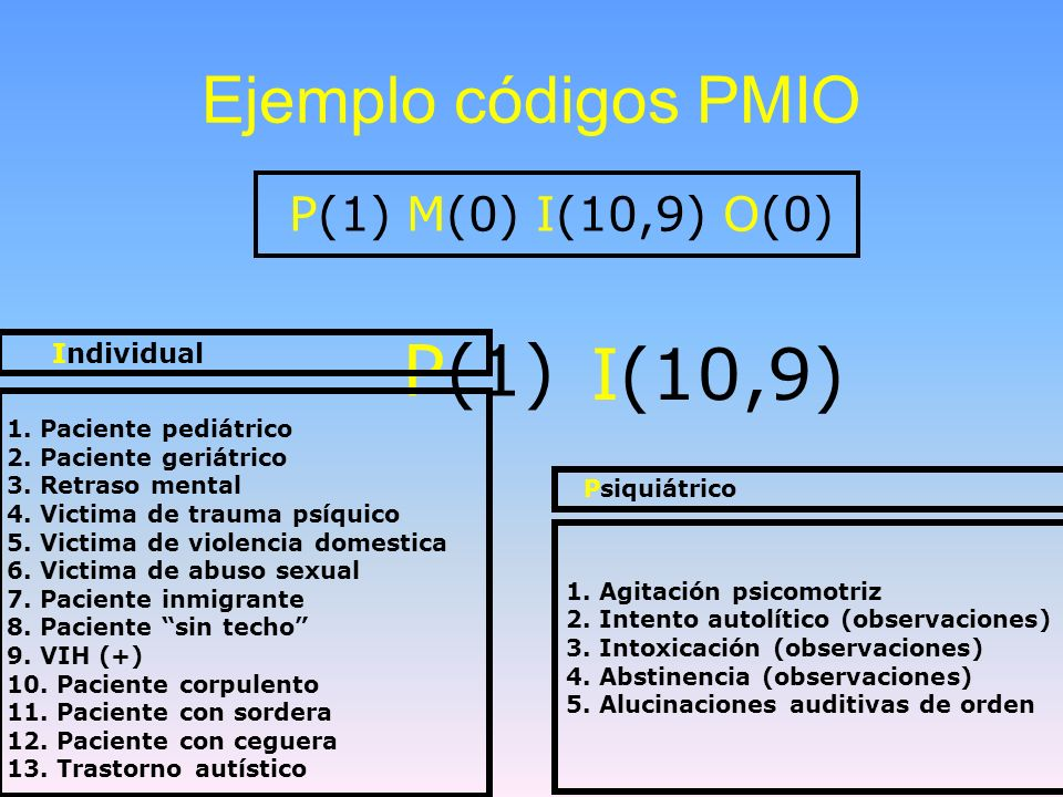 P(1) I(10,9) Ejemplo códigos PMIO P(1) M(0) I(10,9) O(0) Individual