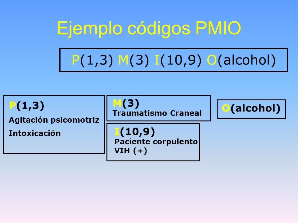 Ejemplo códigos PMIO P(1,3) M(3) I(10,9) O(alcohol) M(3) P(1,3)