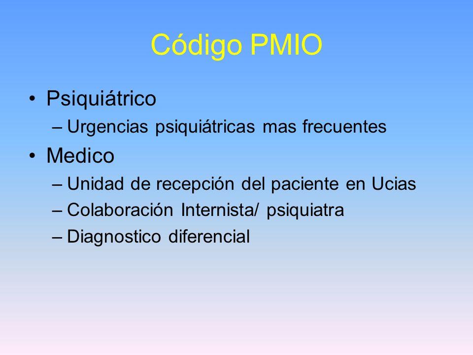Código PMIO Psiquiátrico Medico Urgencias psiquiátricas mas frecuentes