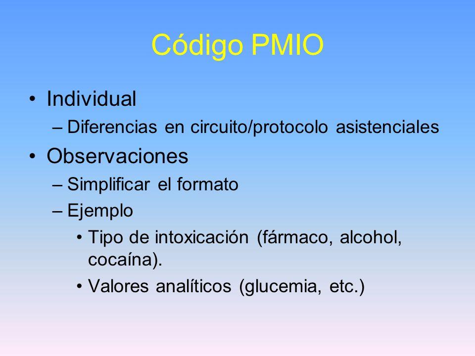 Código PMIO Individual Observaciones