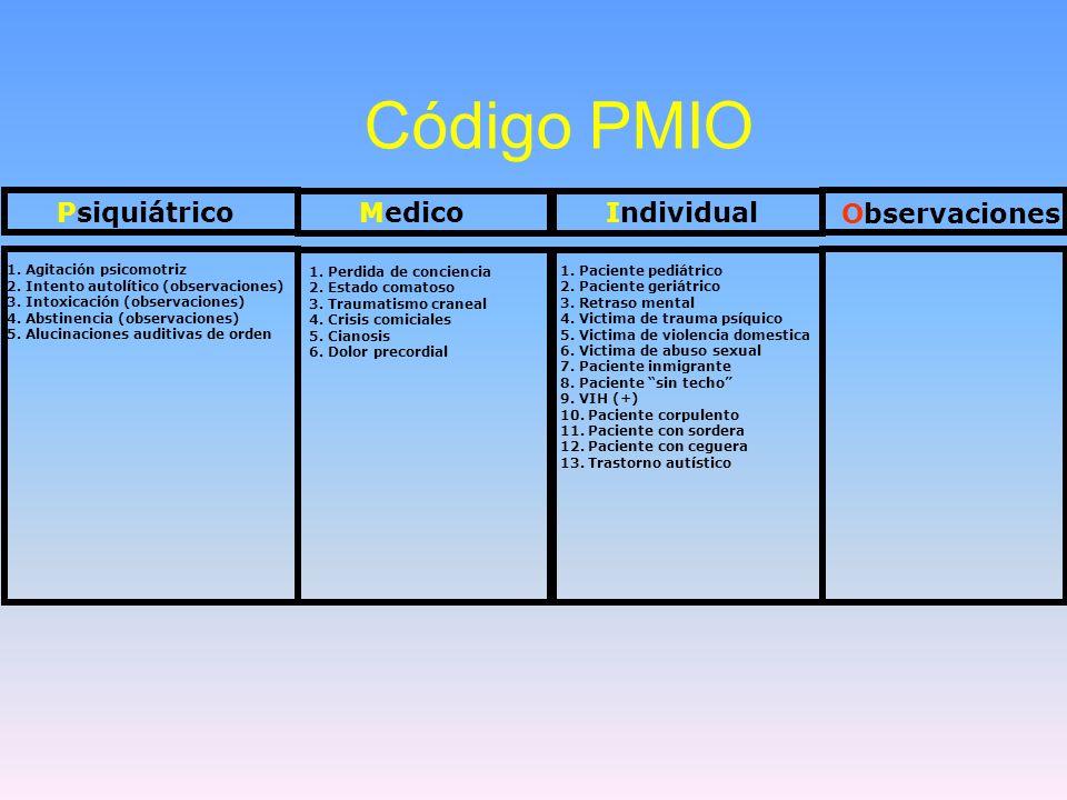 Código PMIO Psiquiátrico Individual Observaciones Medico