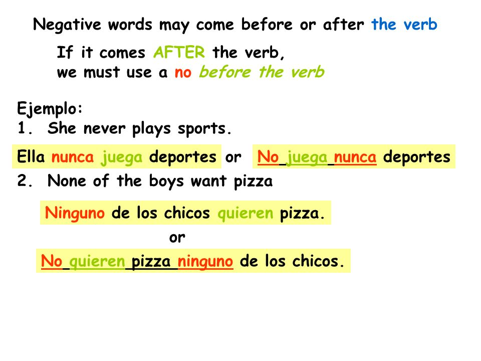 Negative words may come before or after the verb