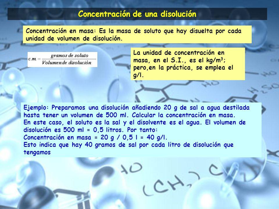 Concentración de una disolución