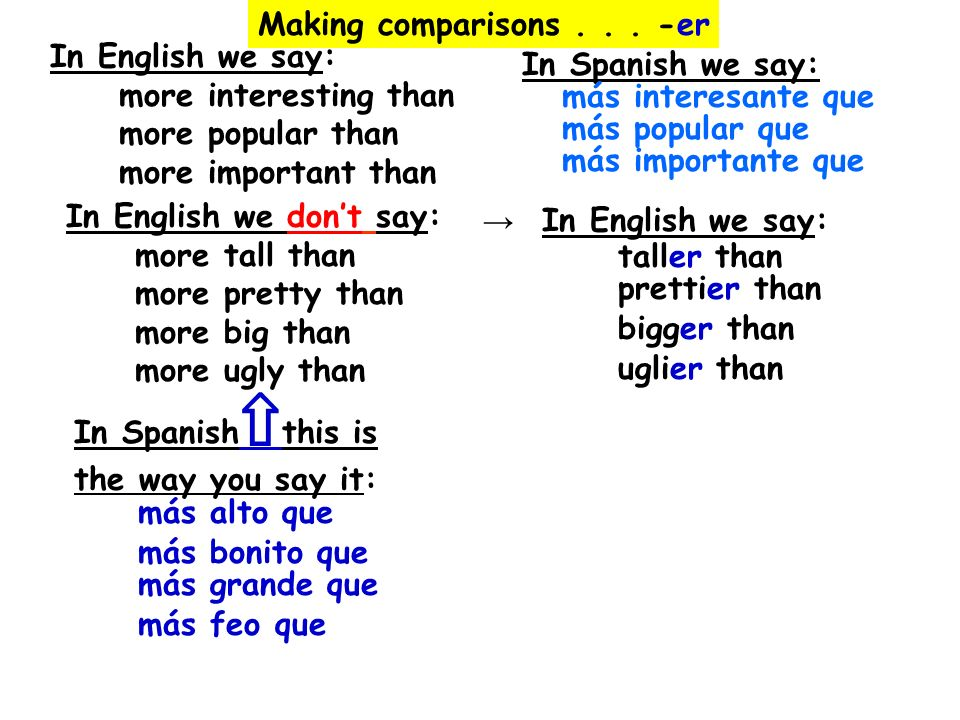 → In English we say: Making comparisons . . . -er In English we say: