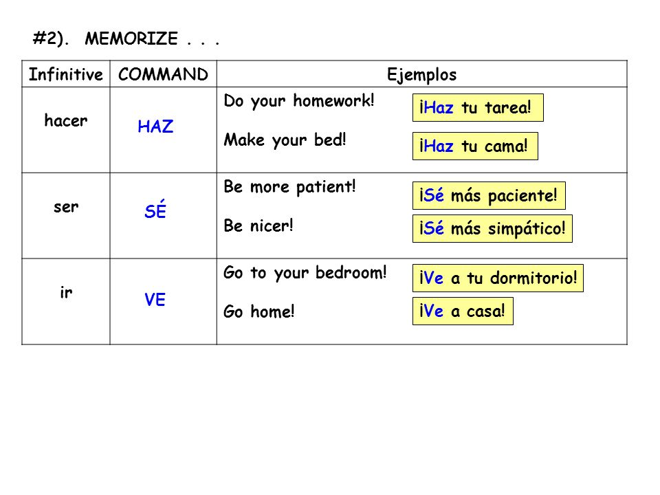 #2). MEMORIZE . . .Infinitive. COMMAND. Ejemplos. hacer. Do your homework! Make your bed! ser. Be more patient!