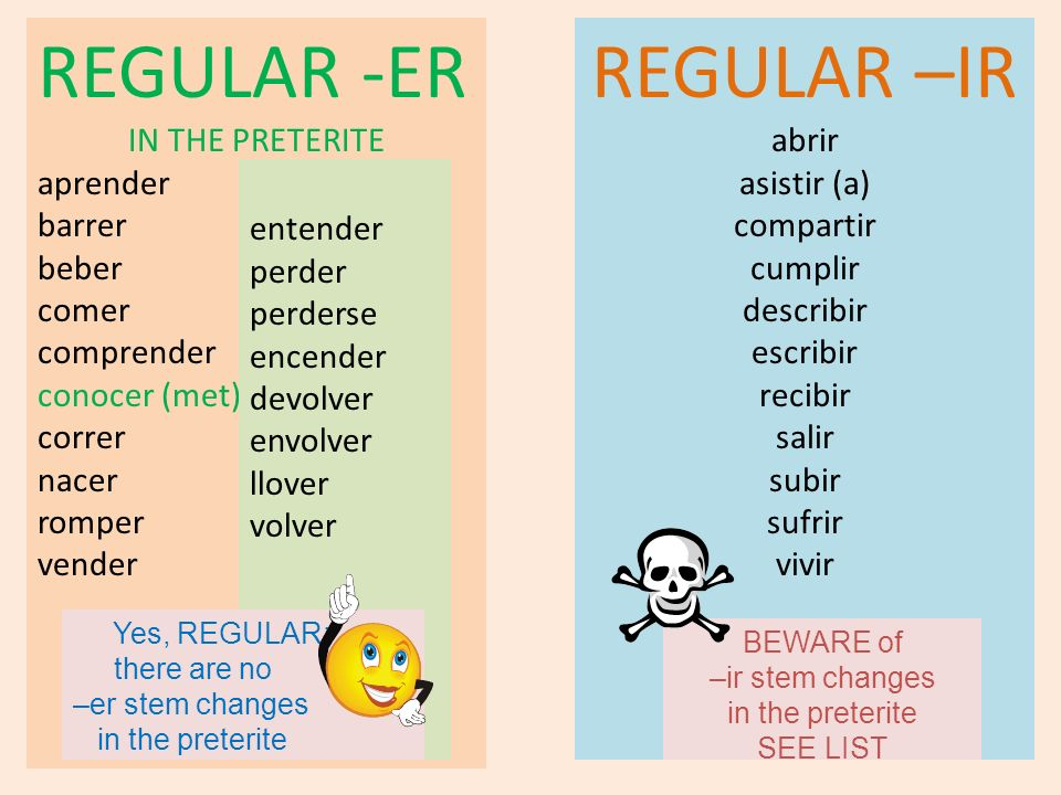 REGULAR -ER REGULAR –IR IN THE PRETERITE aprender barrer beber comer