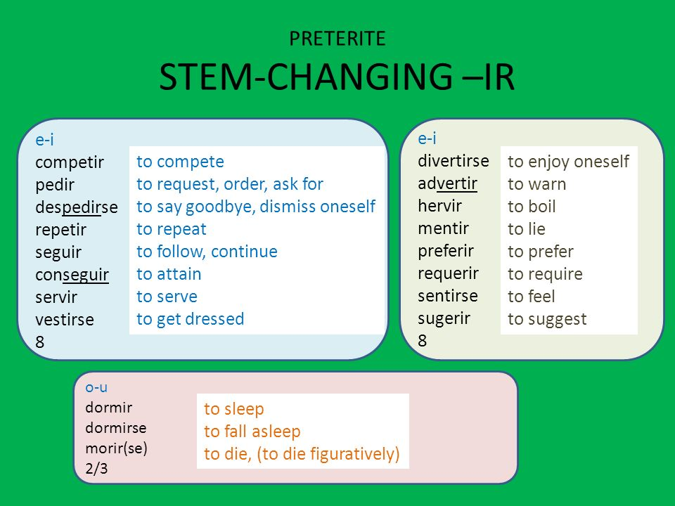 PRETERITE STEM-CHANGING –IR