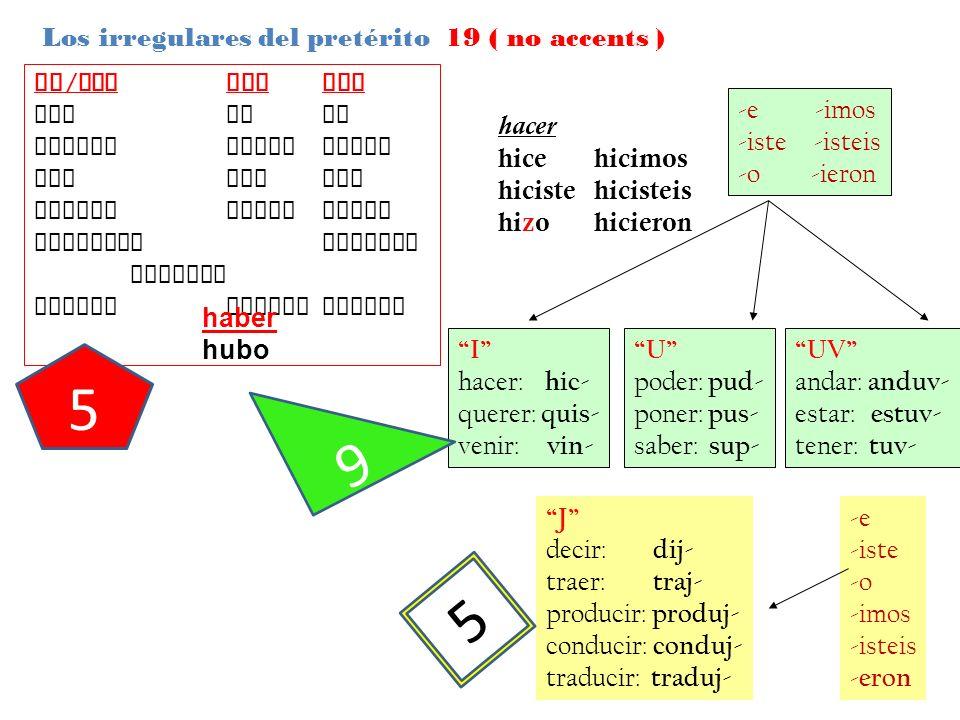 5 9 5 Los irregulares del pretérito 19 ( no accents ) ir/ser dar ver