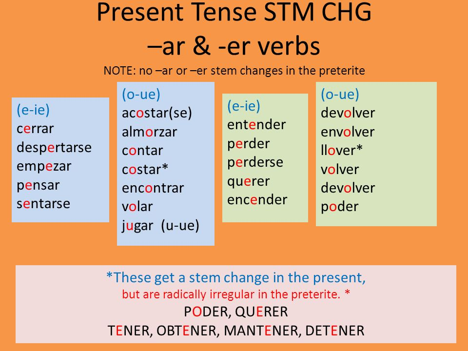 Present Tense STM CHG –ar & -er verbs NOTE: no –ar or –er stem changes in the preterite