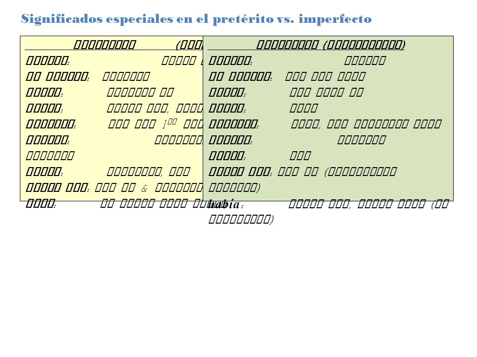 Significados especiales en el pretérito vs. imperfecto