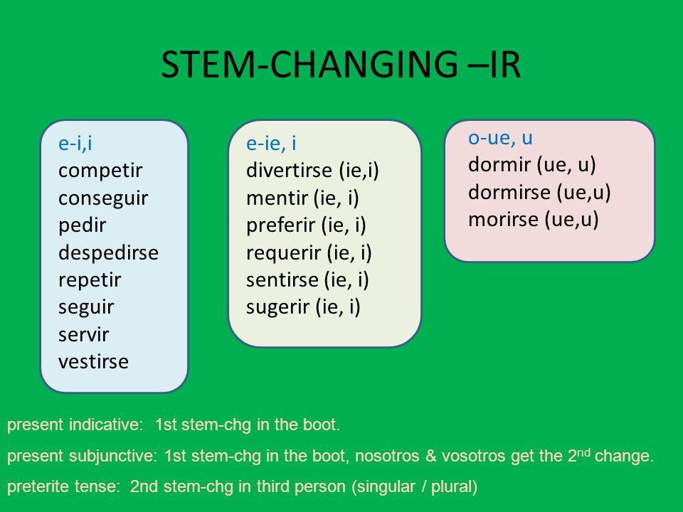 STEM-CHANGING –IR o-ue, u dormir (ue, u) dormirse (ue,u)