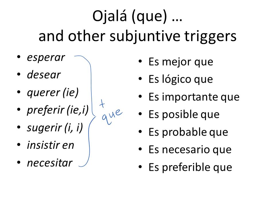 Ojalá (que) … and other subjuntive triggers