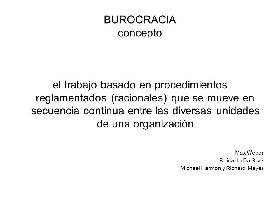 BUROCRACIA concepto