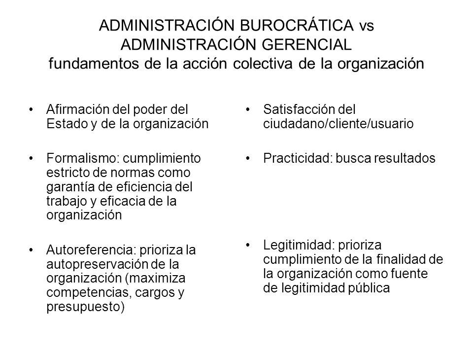 ADMINISTRACIÓN BUROCRÁTICA vs ADMINISTRACIÓN GERENCIAL fundamentos de la acción colectiva de la organización