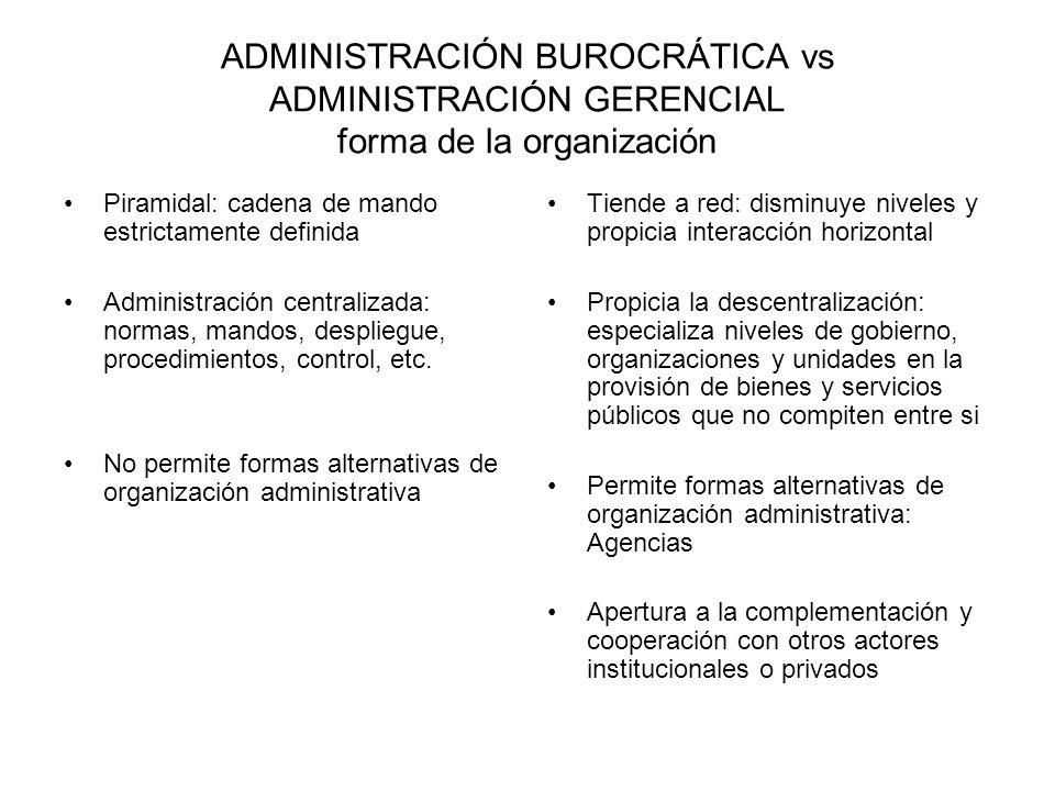 ADMINISTRACIÓN BUROCRÁTICA vs ADMINISTRACIÓN GERENCIAL forma de la organización