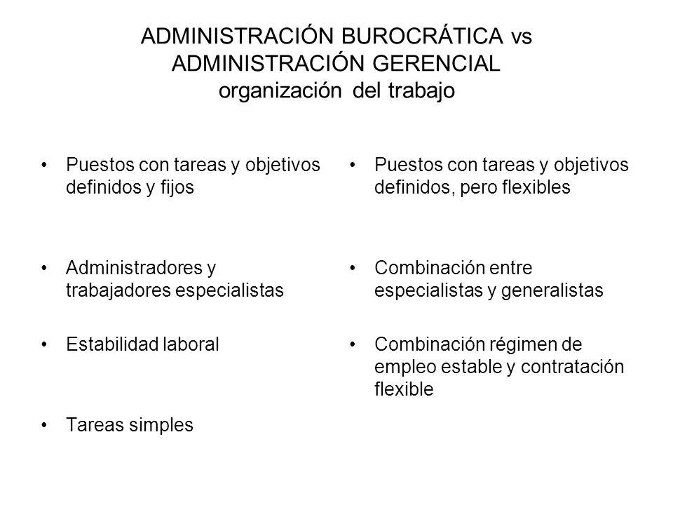 ADMINISTRACIÓN BUROCRÁTICA vs ADMINISTRACIÓN GERENCIAL organización del trabajo