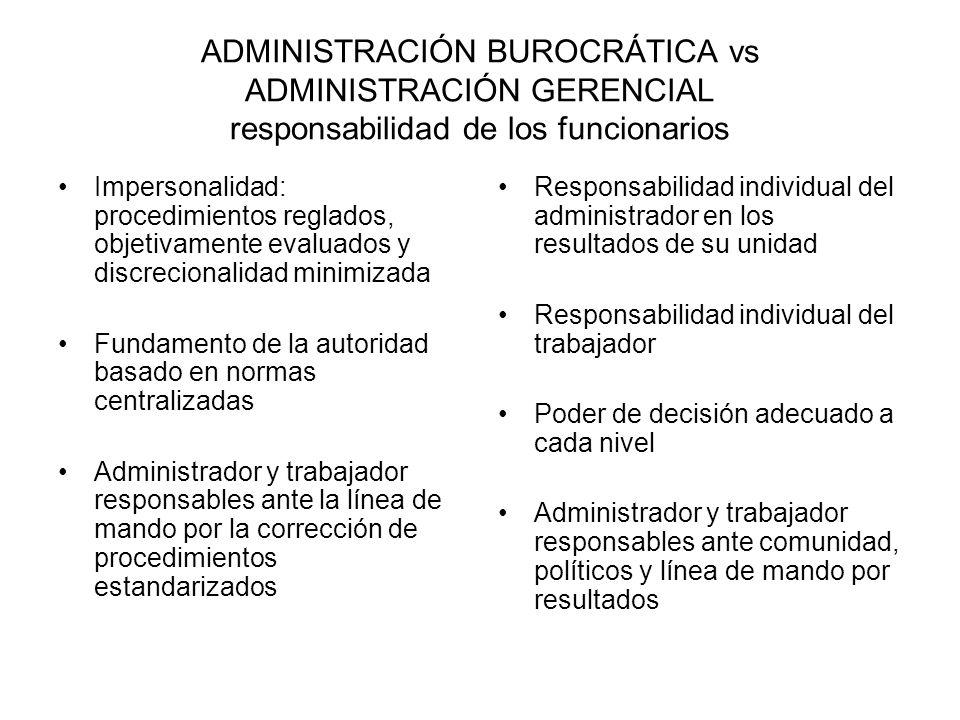 ADMINISTRACIÓN BUROCRÁTICA vs ADMINISTRACIÓN GERENCIAL responsabilidad de los funcionarios