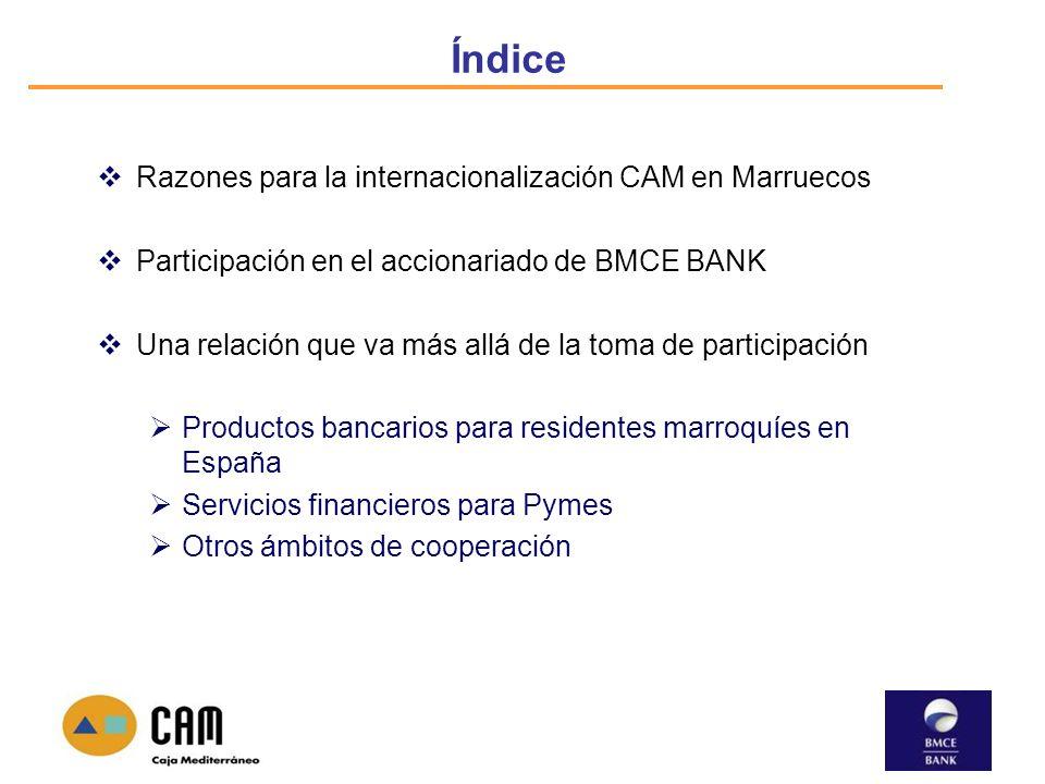 Índice Razones para la internacionalización CAM en Marruecos