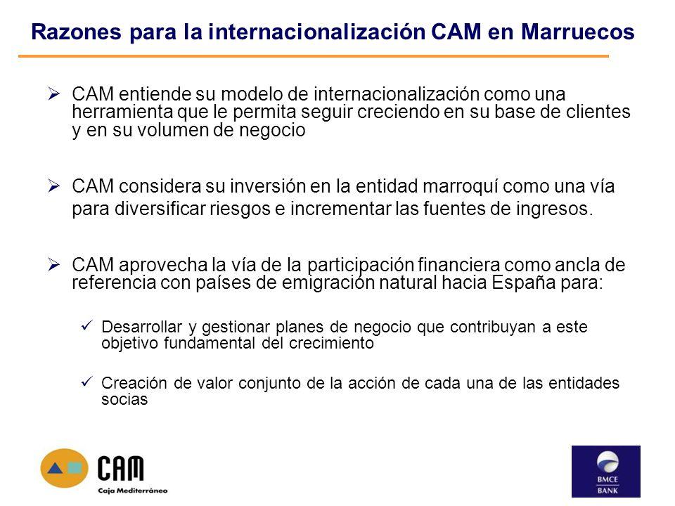 Razones para la internacionalización CAM en Marruecos