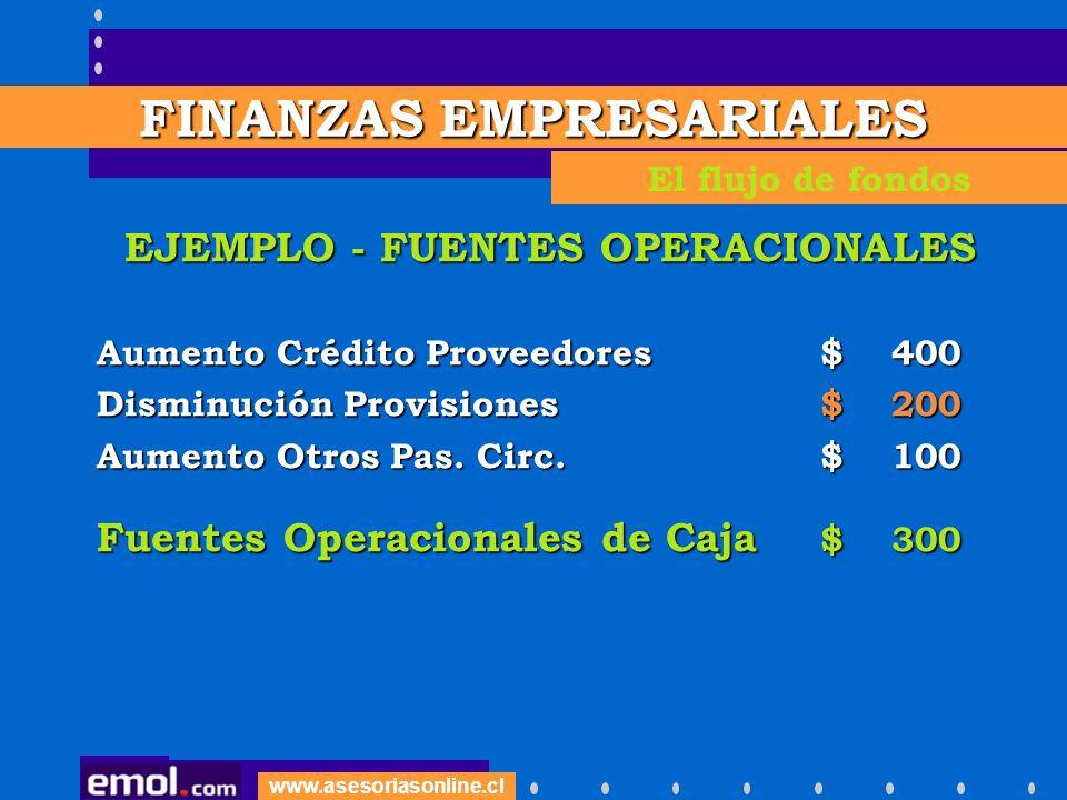 FINANZAS EMPRESARIALES EJEMPLO - FUENTES OPERACIONALES