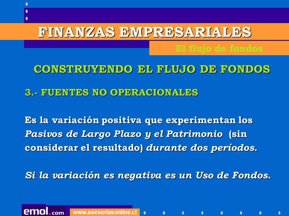 FINANZAS EMPRESARIALES CONSTRUYENDO EL FLUJO DE FONDOS