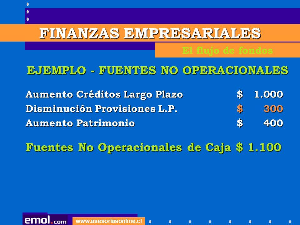 FINANZAS EMPRESARIALES EJEMPLO - FUENTES NO OPERACIONALES
