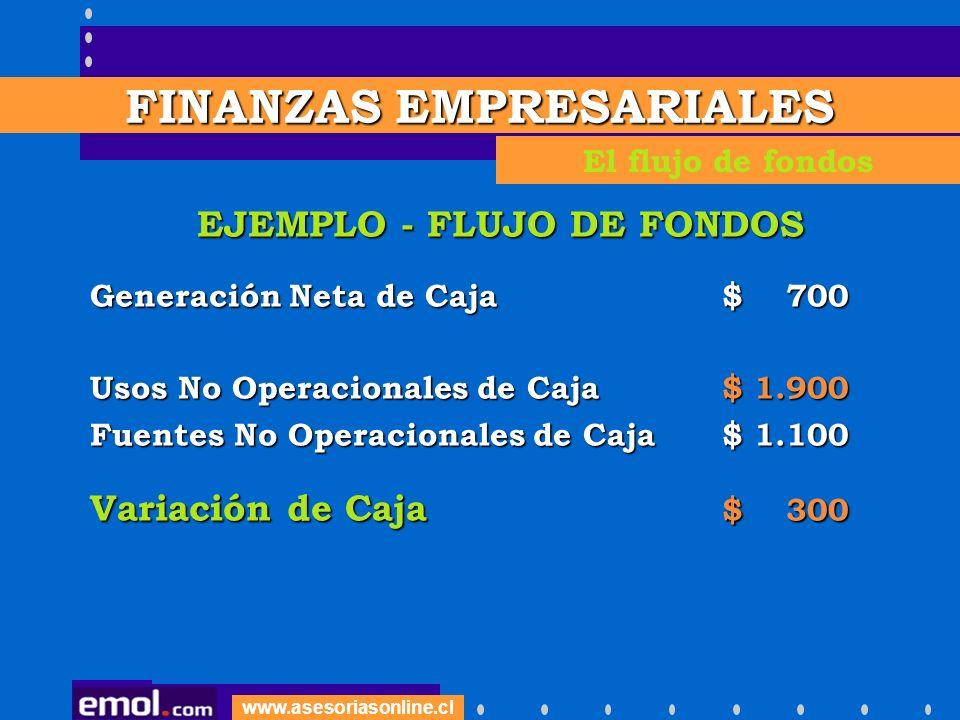 FINANZAS EMPRESARIALES EJEMPLO - FLUJO DE FONDOS