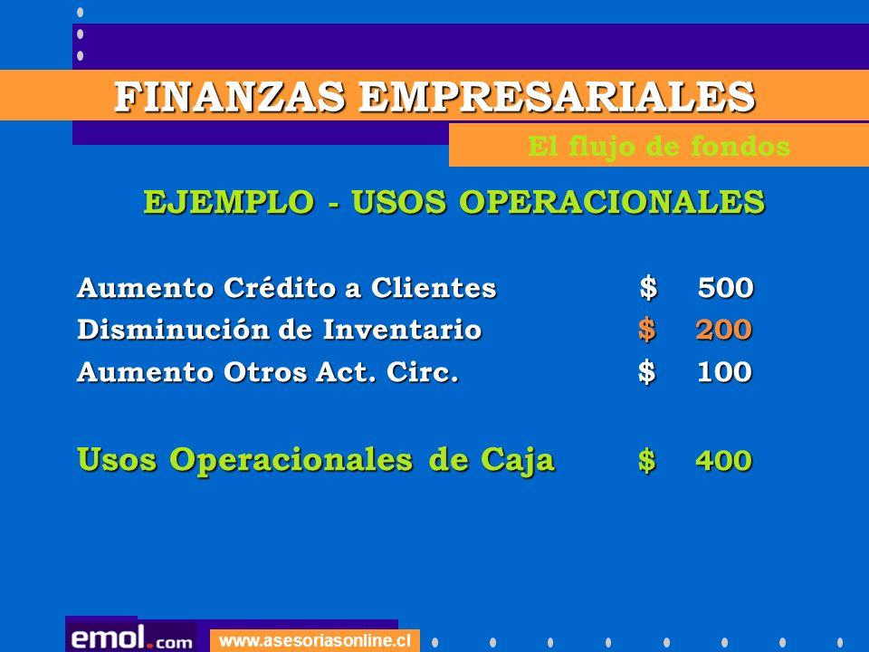 FINANZAS EMPRESARIALES EJEMPLO - USOS OPERACIONALES