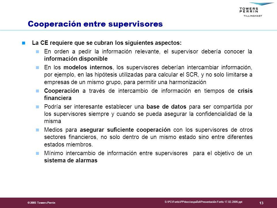 Cooperación entre supervisores