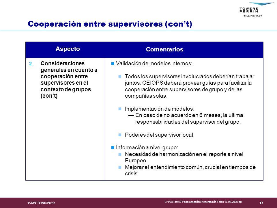 Cooperación entre supervisores (con't)