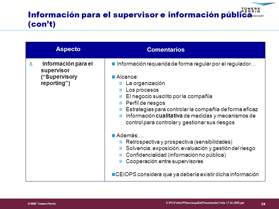 Información para el supervisor e información pública (con't)