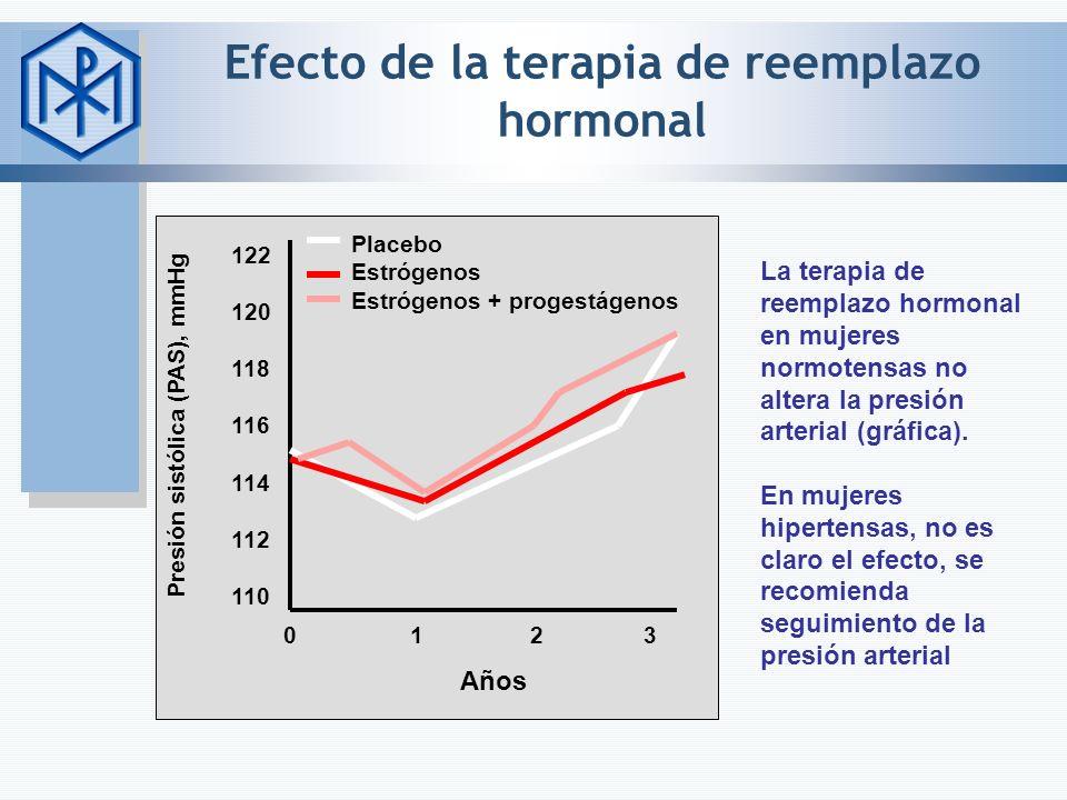 Efecto de la terapia de reemplazo hormonal