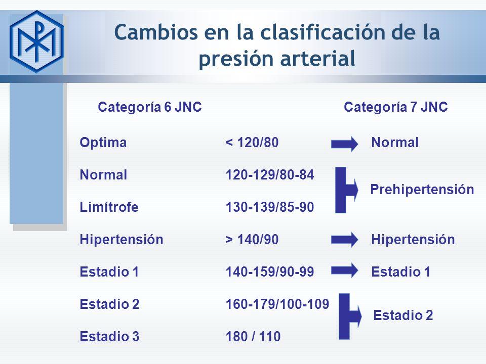 Cambios en la clasificación de la presión arterial
