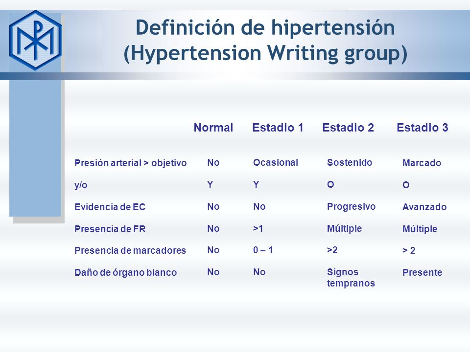Definición de hipertensión (Hypertension Writing group)