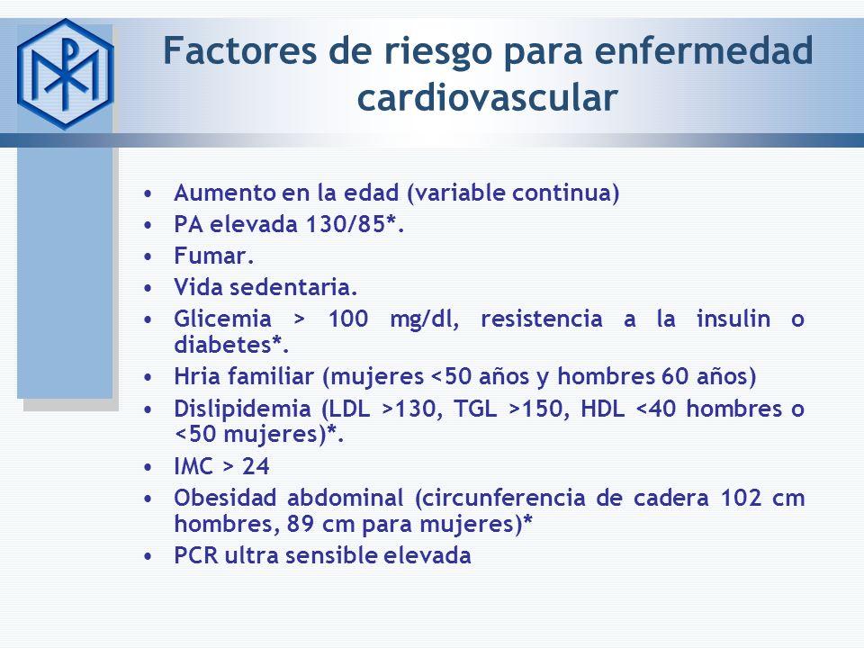 Factores de riesgo para enfermedad cardiovascular