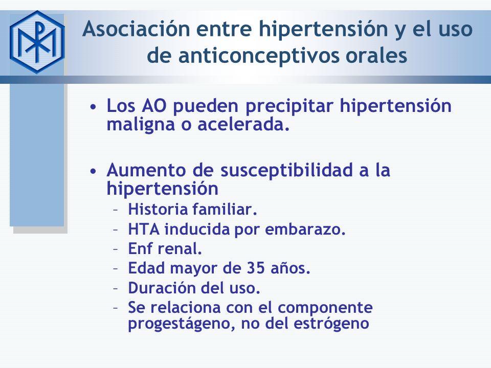 Asociación entre hipertensión y el uso de anticonceptivos orales
