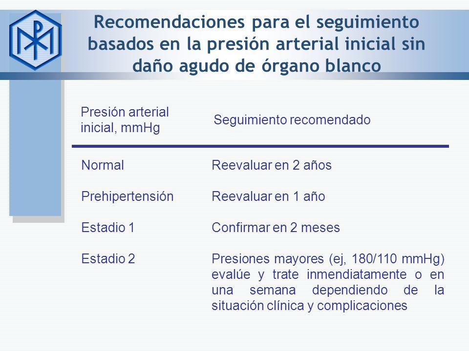 Recomendaciones para el seguimiento basados en la presión arterial inicial sin daño agudo de órgano blanco