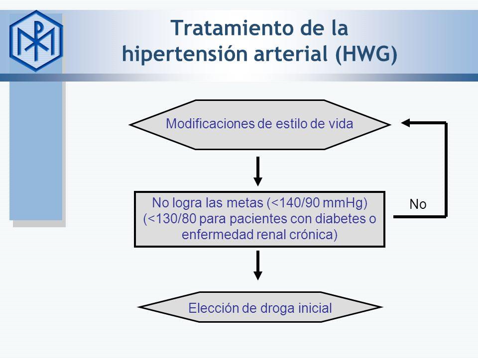 Tratamiento de la hipertensión arterial (HWG)