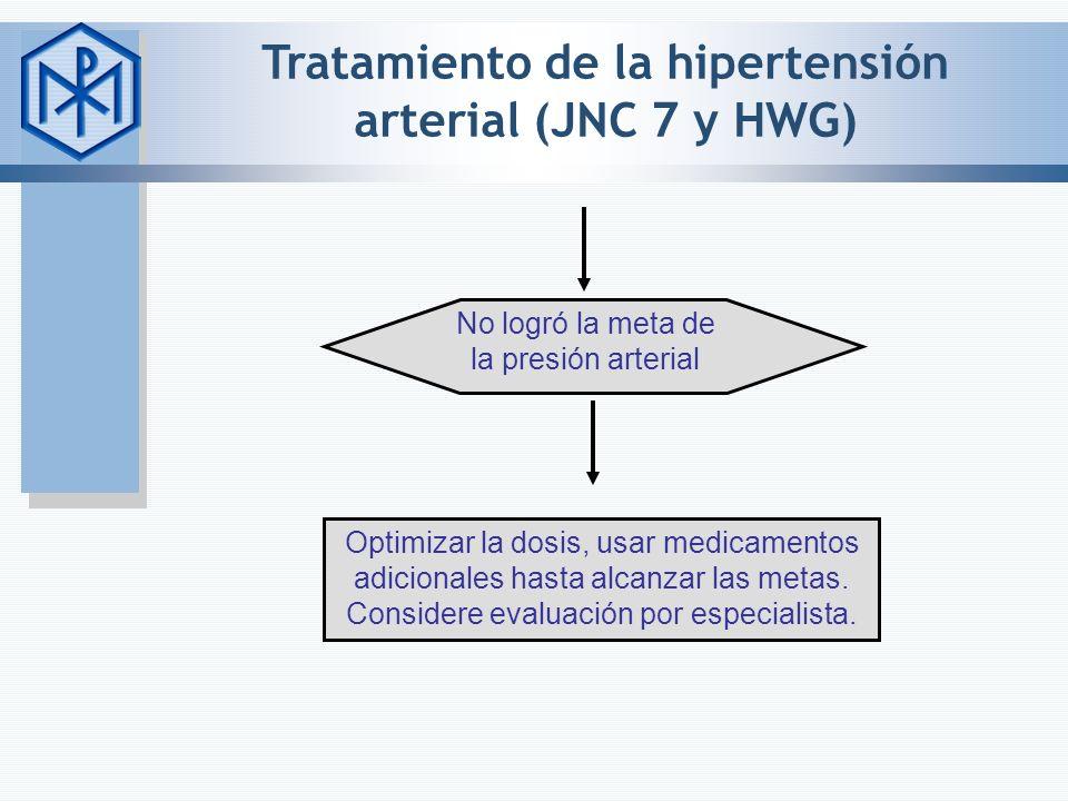 Tratamiento de la hipertensión arterial (JNC 7 y HWG)