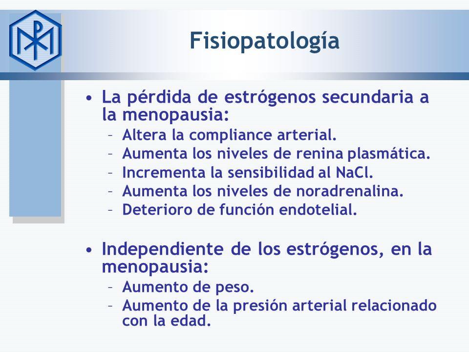 Fisiopatología La pérdida de estrógenos secundaria a la menopausia: