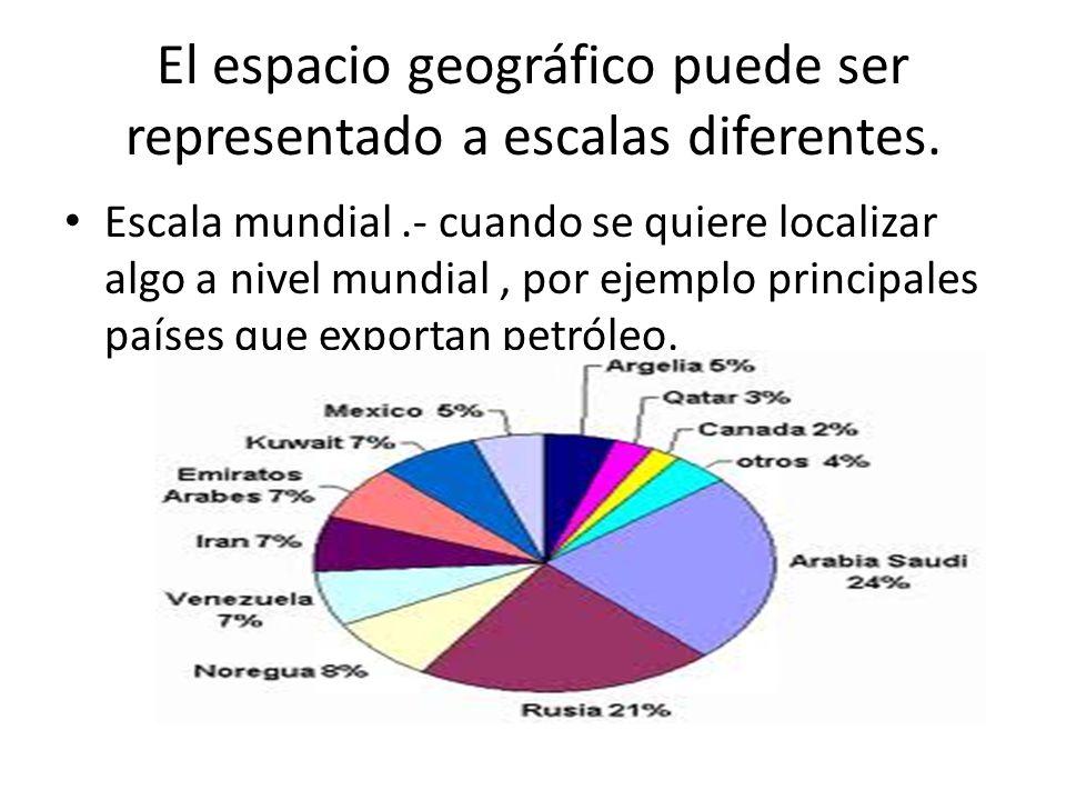 El espacio geográfico puede ser representado a escalas diferentes.