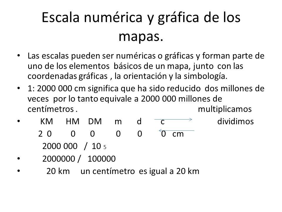 Escala numérica y gráfica de los mapas.