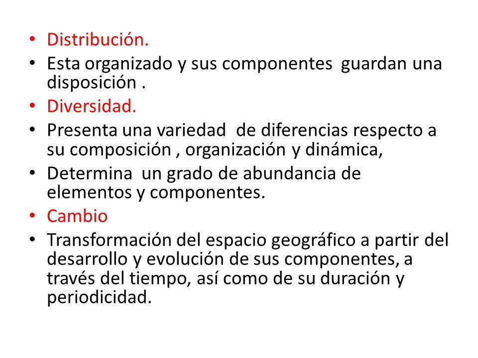 Distribución. Esta organizado y sus componentes guardan una disposición . Diversidad.