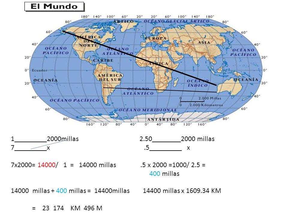 1_________2000millas 2.50________2000 millas