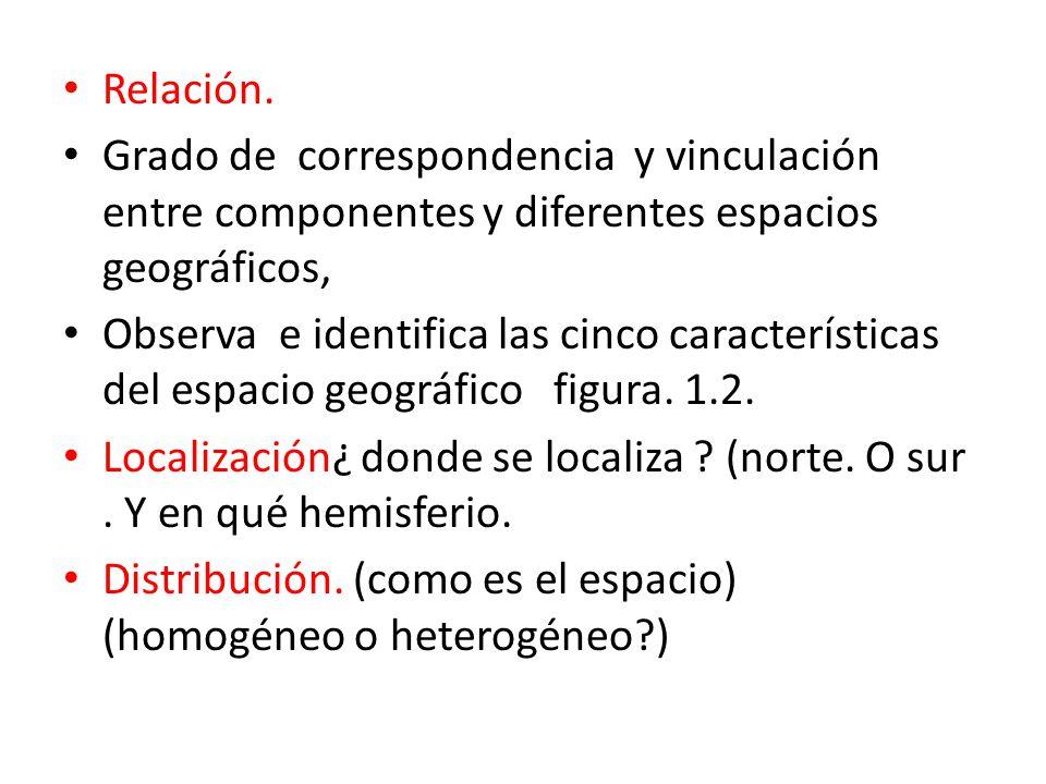 Relación. Grado de correspondencia y vinculación entre componentes y diferentes espacios geográficos,