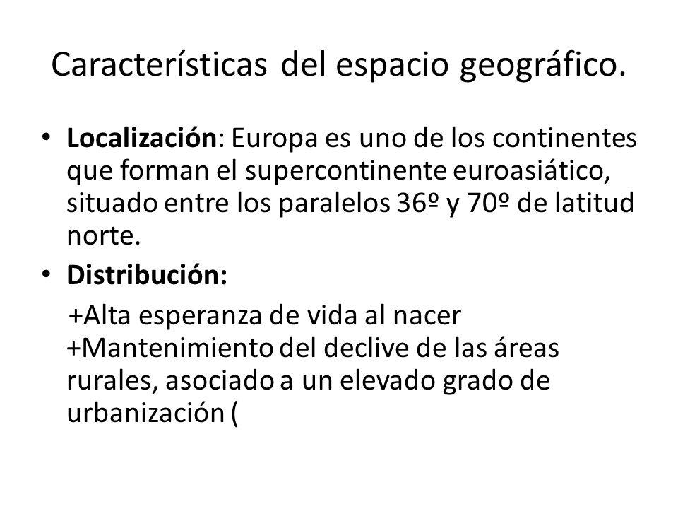 Características del espacio geográfico.