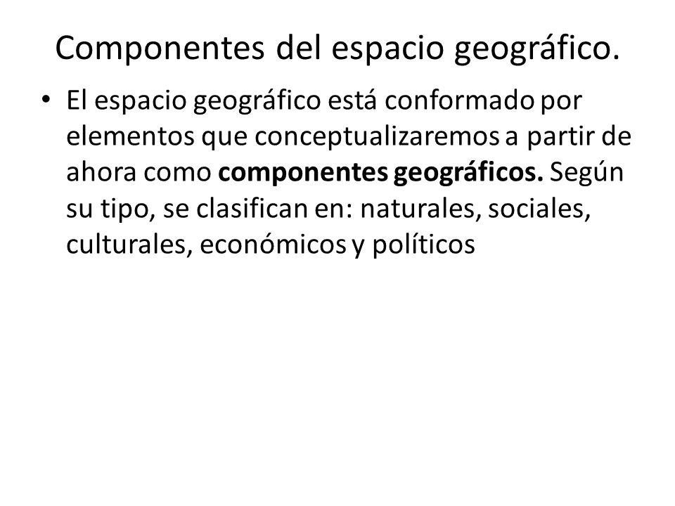 Componentes del espacio geográfico.