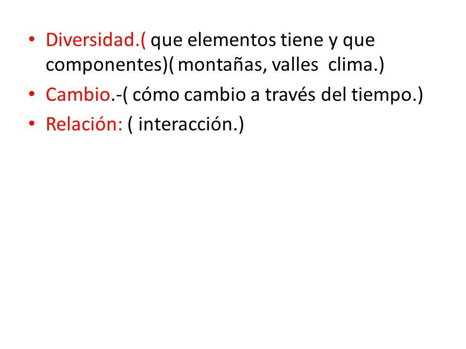 Diversidad.( que elementos tiene y que componentes)( montañas, valles clima.)